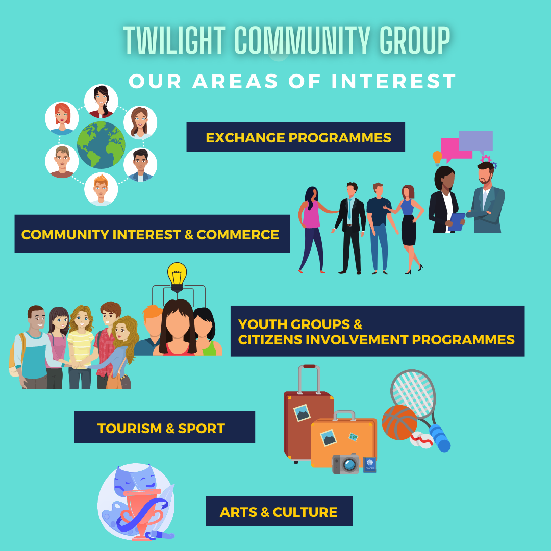 Graphic with light blue background with heading: Twilight Community Group. Our areas of interest: Caption in yellow writing against dark blue box reads: exchange programmes next to a graphic of the world with people surrounding it. Next caption reads: community interest and commerce next to a group of people having a n engaging discussion. Next caption reads: youth groups and citizen's involvement next to two graphics of young people talking with a light bulb abvove the heads of another group of people. Next caption reads: tourism and sport next to a graphic of two suitcases with a camer and passport as well as a graphic of a tennis racket, basketball and baseball. Final caption reads: arts and culture next to a graphic of two theatre masks.